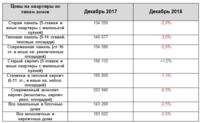 аналитика 2017
