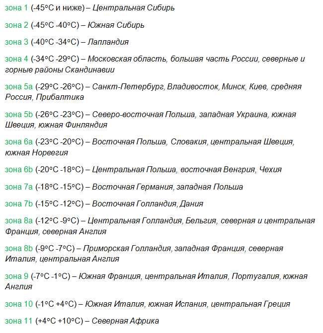 Zony_klimata_rossii